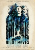 Night Moves | JustRating