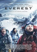 Everest (2015) | Baltasar Kormákur | BlitzRating